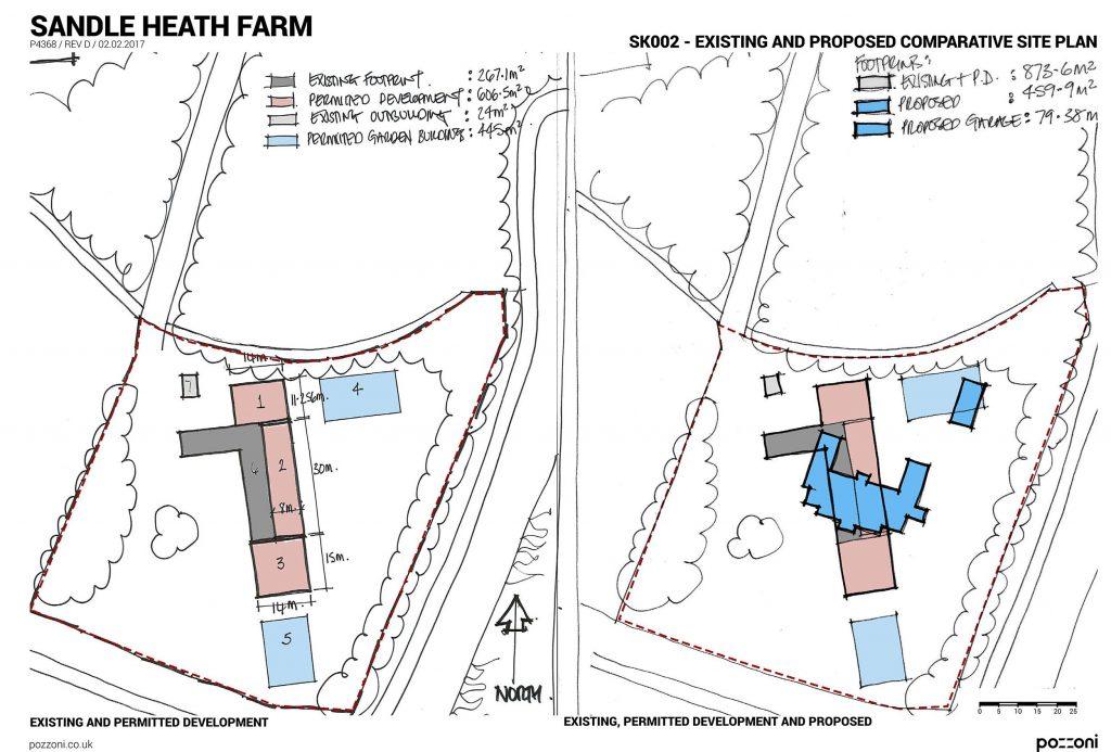 Sandle - Location Plan